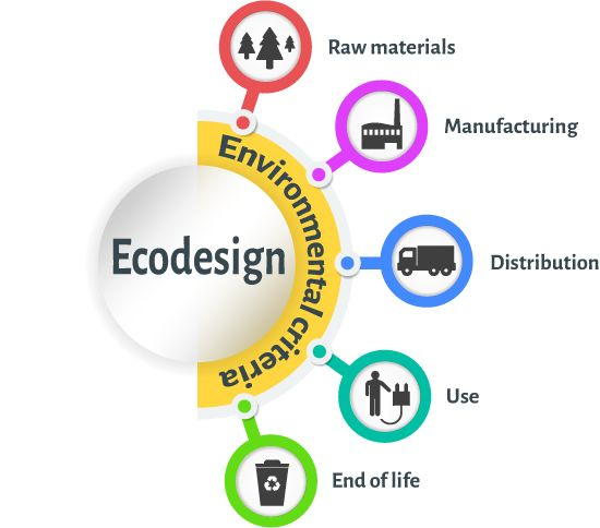 Ecodesign methodology